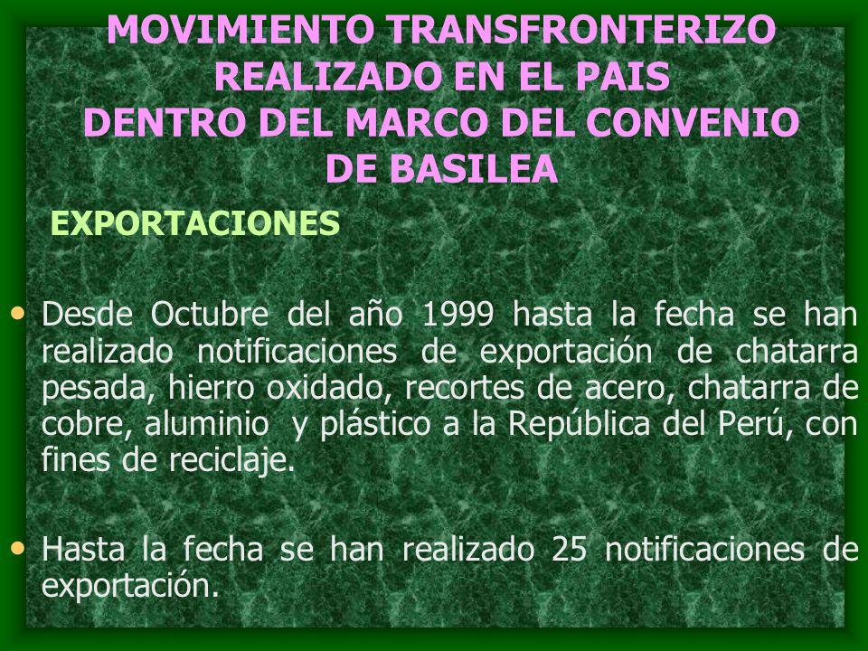 MOVIMIENTO TRANSFRONTERIZO REALIZADO EN EL PAIS DENTRO DEL MARCO DEL CONVENIO DE BASILEA EXPORTACIONES Desde Octubre del año 1999 hasta la fecha se ha