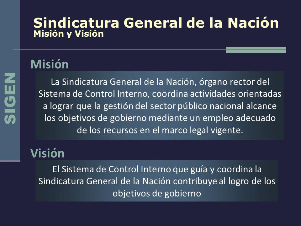 Sindicatura General de la Nación Misión y Visión La Sindicatura General de la Nación, órgano rector del Sistema de Control Interno, coordina actividad