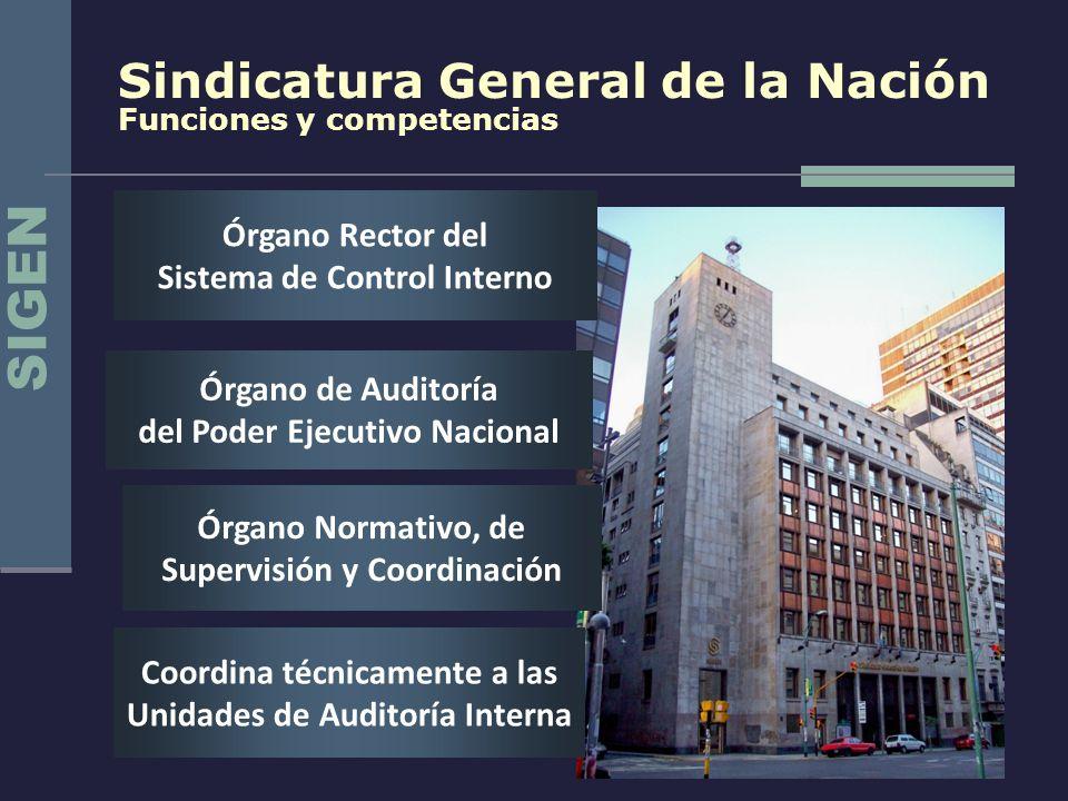 Sindicatura General de la Nación Funciones y competencias Órgano Rector del Sistema de Control Interno Órgano de Auditoría del Poder Ejecutivo Naciona