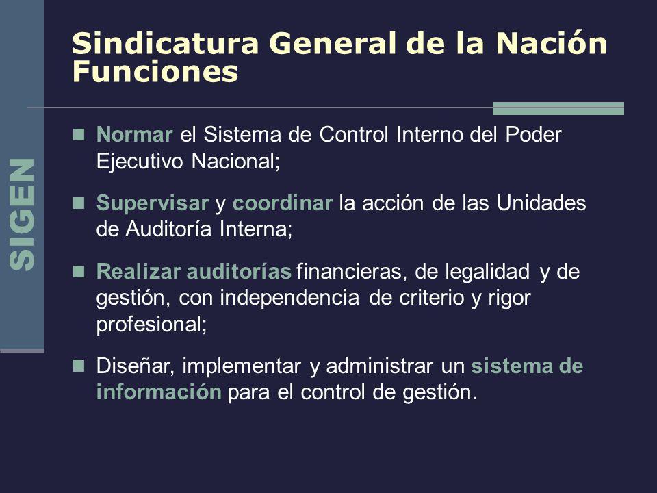 Sindicatura General de la Nación Funciones SIGEN Normar el Sistema de Control Interno del Poder Ejecutivo Nacional; Supervisar y coordinar la acción d