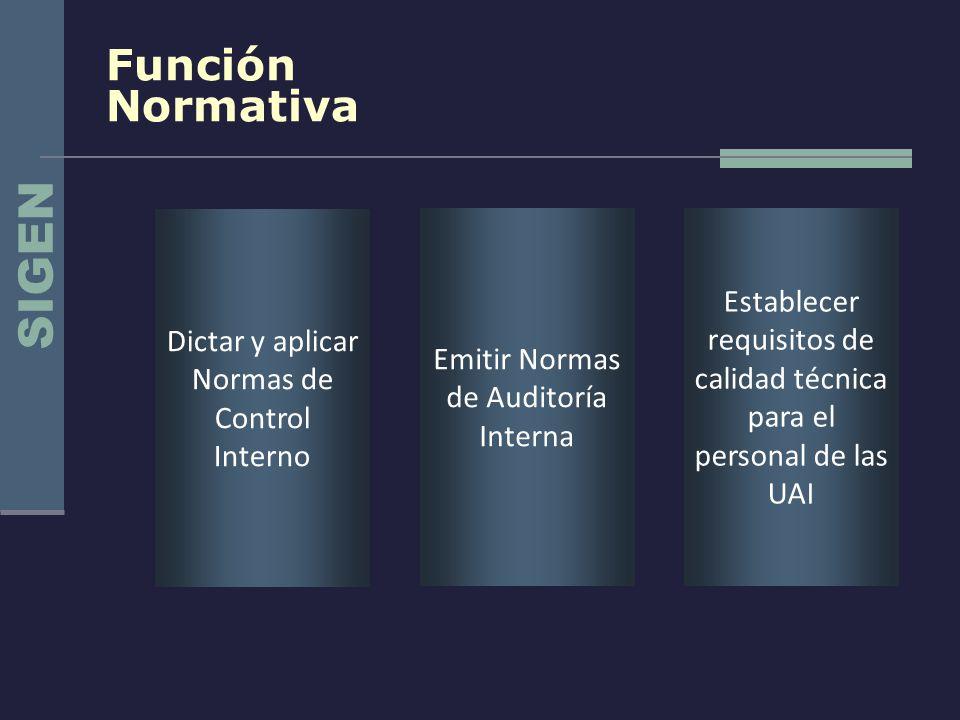 Función Normativa Dictar y aplicar Normas de Control Interno Emitir Normas de Auditoría Interna Establecer requisitos de calidad técnica para el perso