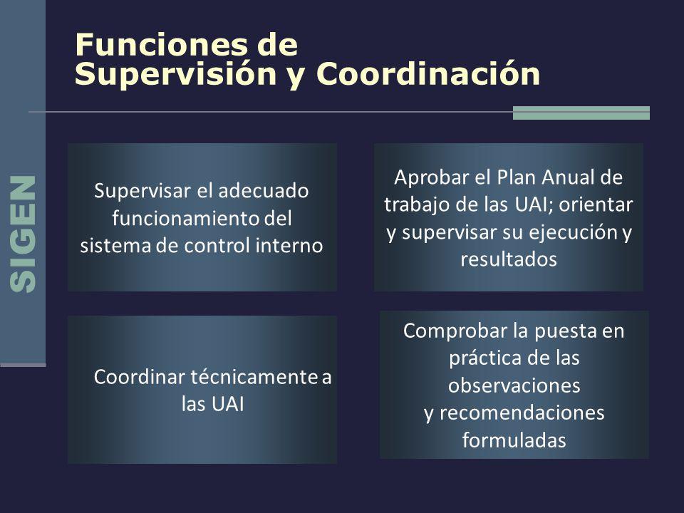 Funciones de Supervisión y Coordinación Supervisar el adecuado funcionamiento del sistema de control interno Aprobar el Plan Anual de trabajo de las U