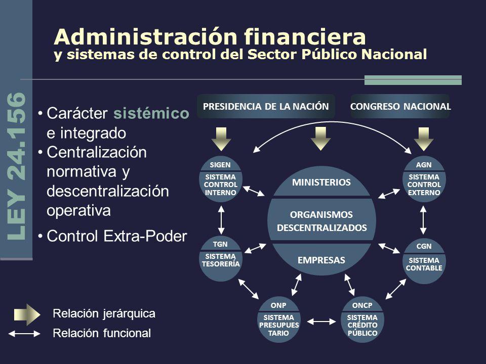 Administración financiera y sistemas de control del Sector Público Nacional Carácter sistémico e integrado Centralización normativa y descentralizació