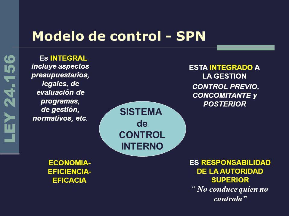 Modelo de control - SPN LEY 24.156 SISTEMA de CONTROL INTERNO CONTROL PREVIO, CONCOMITANTE y POSTERIOR ESTA INTEGRADO A LA GESTION ES RESPONSABILIDAD