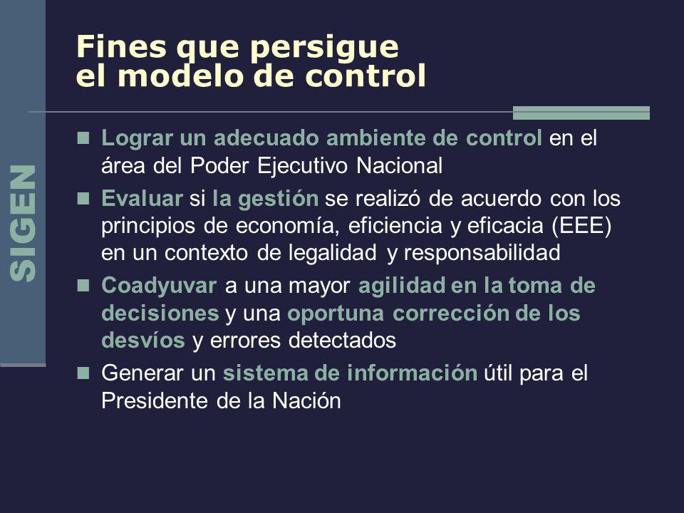 Fines que persigue el modelo de control Lograr un adecuado ambiente de control en el área del Poder Ejecutivo Nacional Evaluar si la gestión se realiz