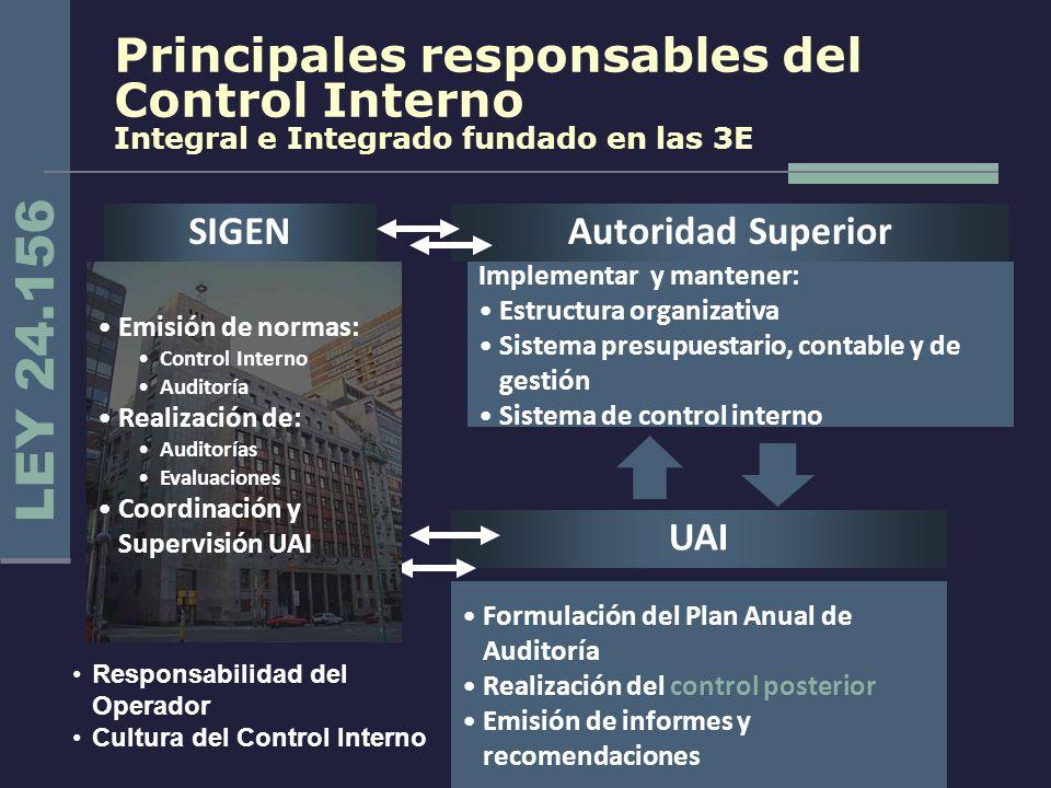 Principales responsables del Control Interno Integral e Integrado fundado en las 3E SIGEN Autoridad Superior Implementar y mantener: Estructura organi