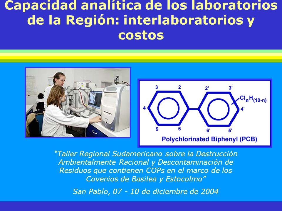 Capacidad analítica de los laboratorios de la Región: interlaboratorios y costos Taller Regional Sudamericano sobre la Destrucción Ambientalmente Raci