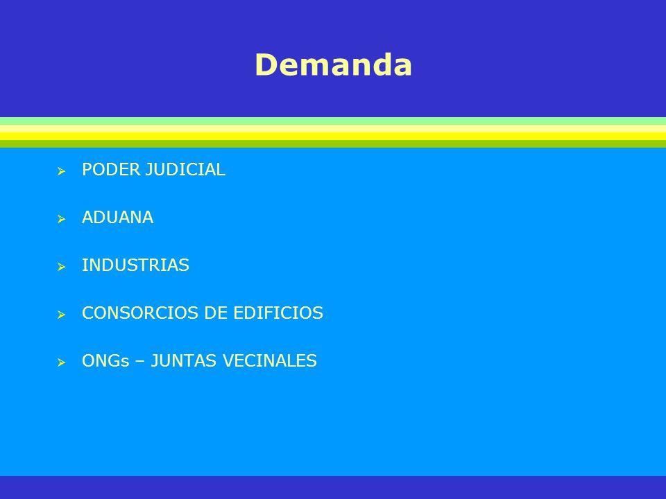 Demanda PODER JUDICIAL ADUANA INDUSTRIAS CONSORCIOS DE EDIFICIOS ONGs – JUNTAS VECINALES