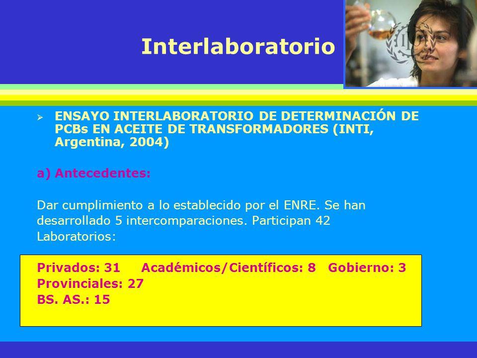 Interlaboratorio ENSAYO INTERLABORATORIO DE DETERMINACIÓN DE PCBs EN ACEITE DE TRANSFORMADORES (INTI, Argentina, 2004) a)Antecedentes: Dar cumplimient