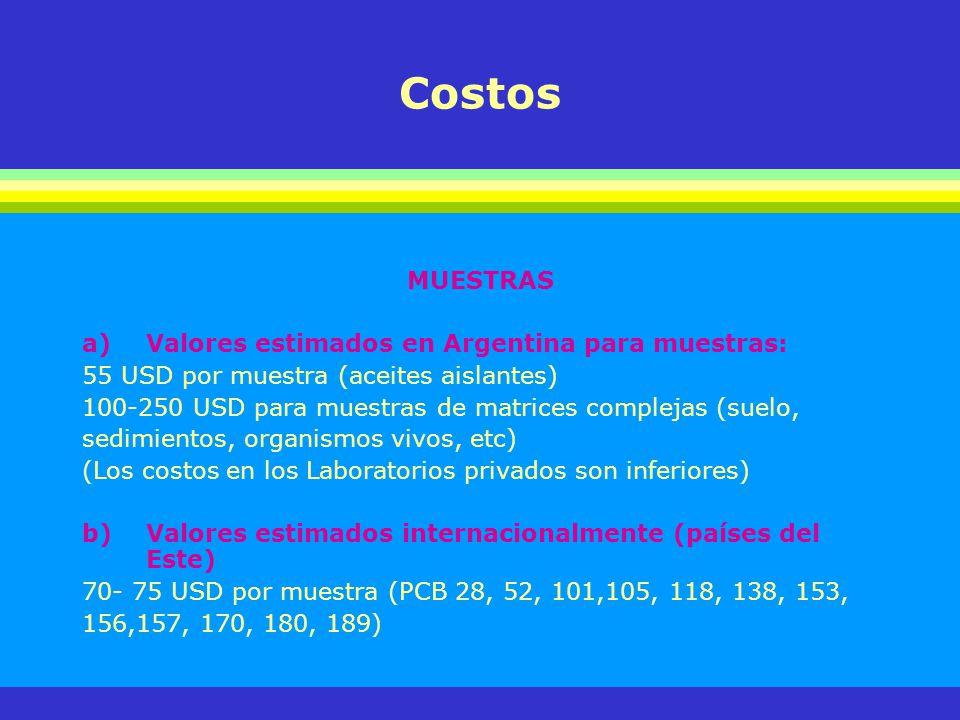 Costos MUESTRAS a)Valores estimados en Argentina para muestras: 55 USD por muestra (aceites aislantes) 100-250 USD para muestras de matrices complejas
