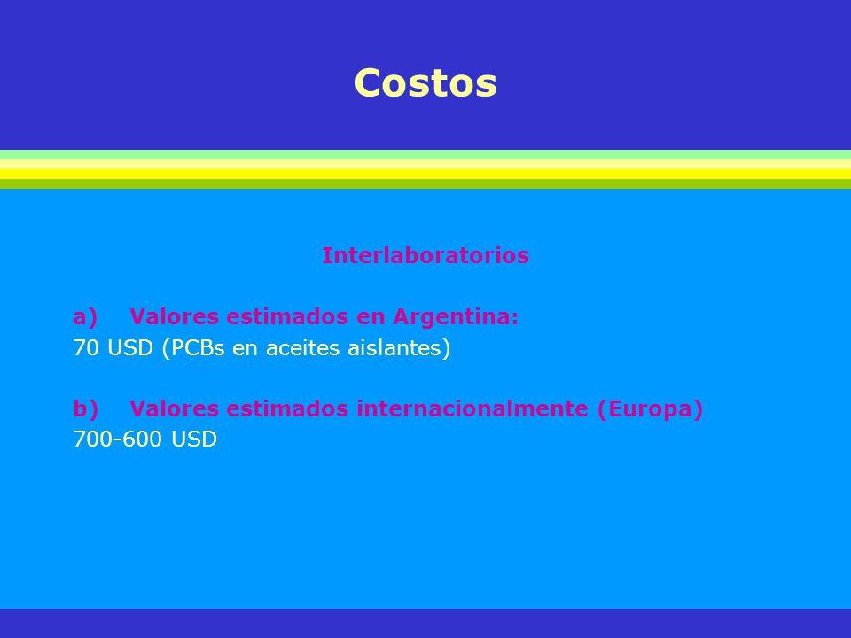 Costos Interlaboratorios a)Valores estimados en Argentina: 70 USD (PCBs en aceites aislantes) b)Valores estimados internacionalmente (Europa) 700-600