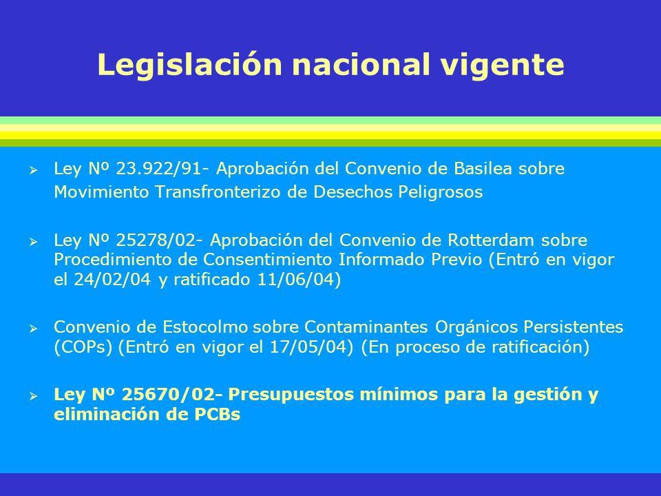 Legislación nacional vigente Ley Nº 25612/02- Gestión Integral de Residuos Industriales y de Actividades de Servicios Ley Nº 24.051/92- Residuos Peligrosos- Decreto Reglamentario Nº 831/93 Ley Nº 24449/95- Dto.