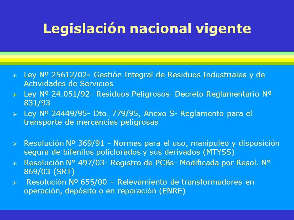 Legislación nacional vigente Ley Nº 25612/02- Gestión Integral de Residuos Industriales y de Actividades de Servicios Ley Nº 24.051/92- Residuos Pelig