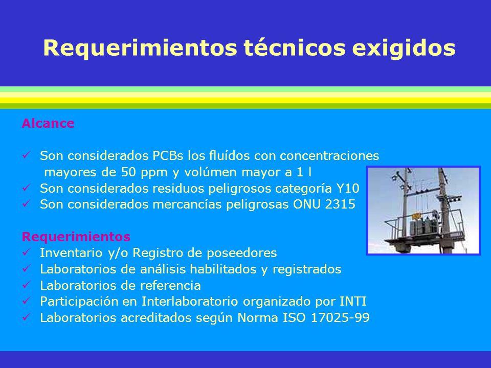 Requerimientos técnicos exigidos Alcance Son considerados PCBs los fluídos con concentraciones mayores de 50 ppm y volúmen mayor a 1 l Son considerado