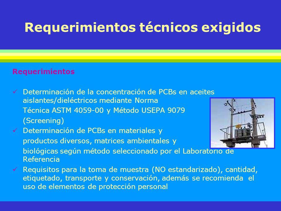 Requerimientos técnicos exigidos Requerimientos Determinación de la concentración de PCBs en aceites aislantes/dieléctricos mediante Norma Técnica AST