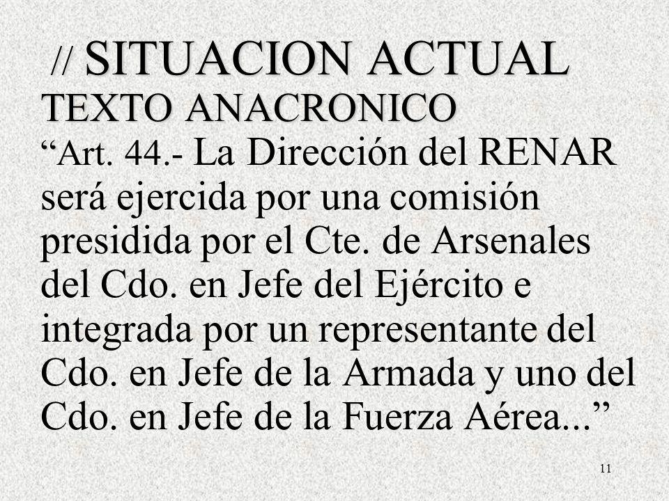 11 // SITUACION ACTUAL TEXTO ANACRONICO // SITUACION ACTUAL TEXTO ANACRONICOArt.