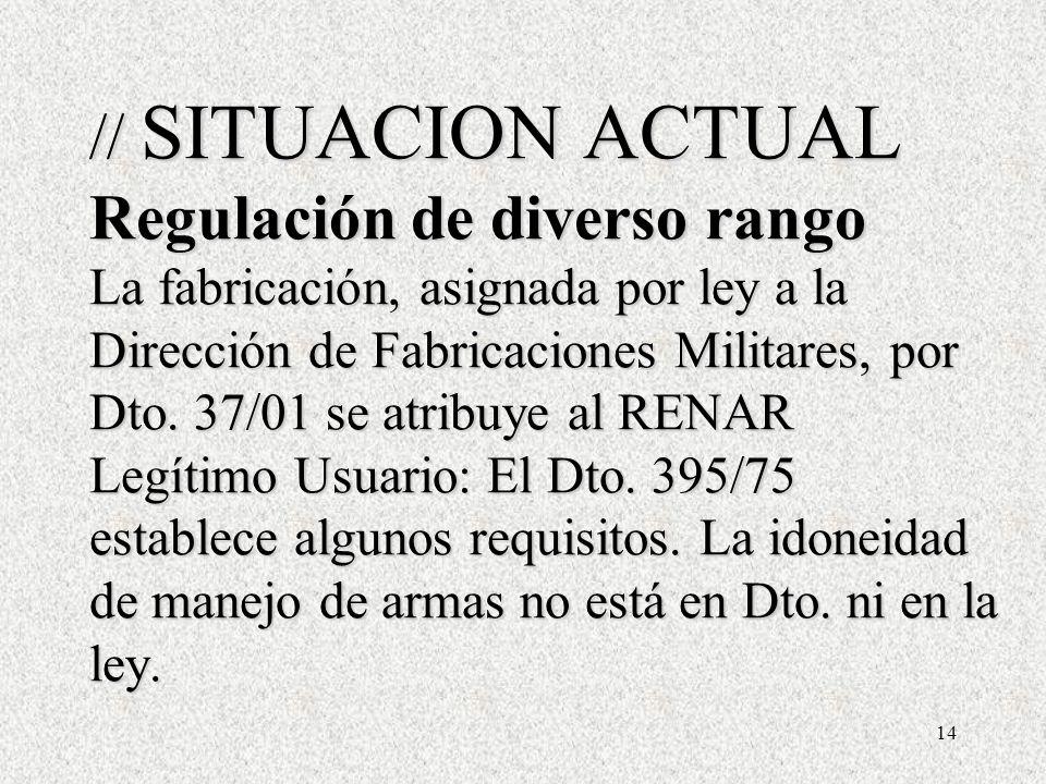 14 // SITUACION ACTUAL Regulación de diverso rango La fabricación, asignada por ley a la Dirección de Fabricaciones Militares, por Dto.