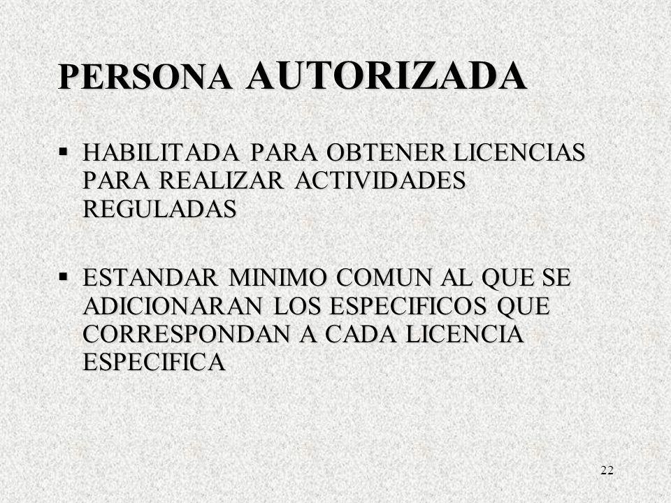 22 PERSONA AUTORIZADA HABILITADA PARA OBTENER LICENCIAS PARA REALIZAR ACTIVIDADES REGULADAS HABILITADA PARA OBTENER LICENCIAS PARA REALIZAR ACTIVIDADES REGULADAS ESTANDAR MINIMO COMUN AL QUE SE ADICIONARAN LOS ESPECIFICOS QUE CORRESPONDAN A CADA LICENCIA ESPECIFICA ESTANDAR MINIMO COMUN AL QUE SE ADICIONARAN LOS ESPECIFICOS QUE CORRESPONDAN A CADA LICENCIA ESPECIFICA PERSONA AUTORIZADA HABILITADA PARA OBTENER LICENCIAS PARA REALIZAR ACTIVIDADES REGULADAS HABILITADA PARA OBTENER LICENCIAS PARA REALIZAR ACTIVIDADES REGULADAS ESTANDAR MINIMO COMUN AL QUE SE ADICIONARAN LOS ESPECIFICOS QUE CORRESPONDAN A CADA LICENCIA ESPECIFICA ESTANDAR MINIMO COMUN AL QUE SE ADICIONARAN LOS ESPECIFICOS QUE CORRESPONDAN A CADA LICENCIA ESPECIFICA