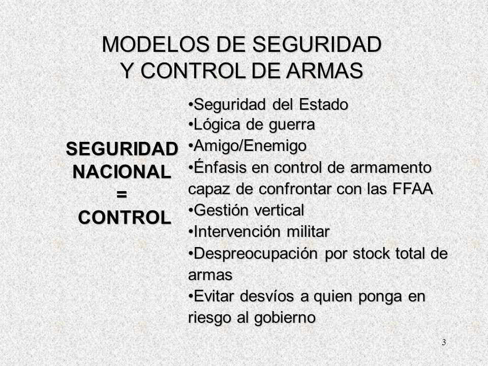 34 CLASIFICACION DE LAS LICENCIAS 1) Fabricación; 2)Depósito ; 3) Transferencias internacionales, 4) Comercialización interna; 5) Reparación; 6) Recarga de Munición ; 7) Tenencia de armas; 8) Portación de Armas; CLASIFICACION DE LAS LICENCIAS 1) Fabricación; 2)Depósito ; 3) Transferencias internacionales, 4) Comercialización interna; 5) Reparación; 6) Recarga de Munición ; 7) Tenencia de armas; 8) Portación de Armas;