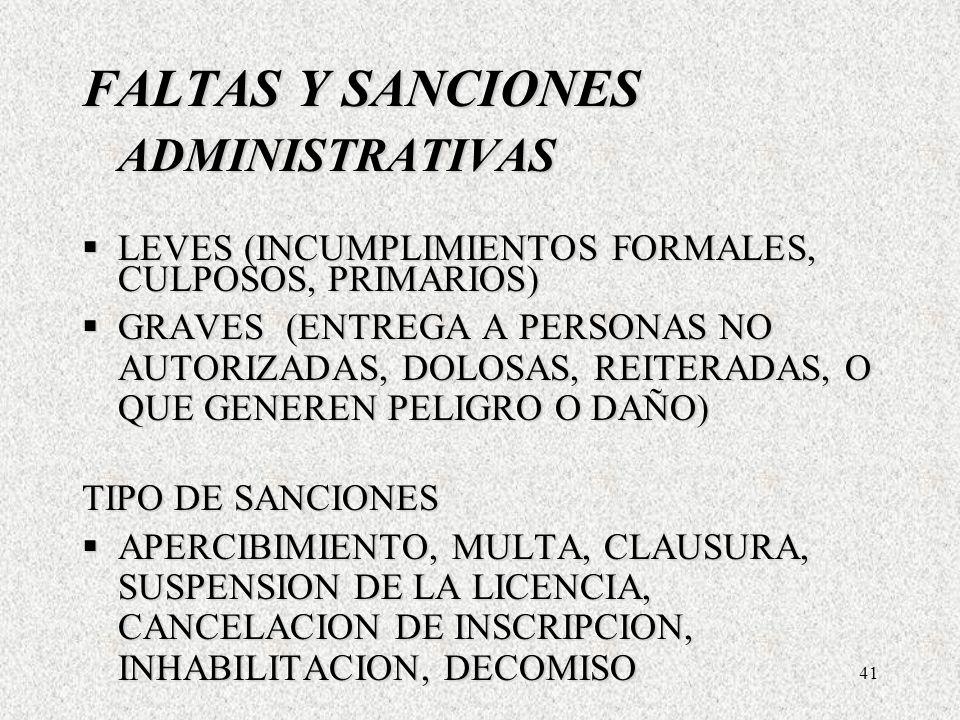 41 FALTAS Y SANCIONES ADMINISTRATIVAS LEVES (INCUMPLIMIENTOS FORMALES, CULPOSOS, PRIMARIOS) LEVES (INCUMPLIMIENTOS FORMALES, CULPOSOS, PRIMARIOS) GRAVES (ENTREGA A PERSONAS NO AUTORIZADAS, DOLOSAS, REITERADAS, O QUE GENEREN PELIGRO O DAÑO) GRAVES (ENTREGA A PERSONAS NO AUTORIZADAS, DOLOSAS, REITERADAS, O QUE GENEREN PELIGRO O DAÑO) TIPO DE SANCIONES APERCIBIMIENTO, MULTA, CLAUSURA, SUSPENSION DE LA LICENCIA, CANCELACION DE INSCRIPCION, INHABILITACION, DECOMISO APERCIBIMIENTO, MULTA, CLAUSURA, SUSPENSION DE LA LICENCIA, CANCELACION DE INSCRIPCION, INHABILITACION, DECOMISO FALTAS Y SANCIONES ADMINISTRATIVAS LEVES (INCUMPLIMIENTOS FORMALES, CULPOSOS, PRIMARIOS) LEVES (INCUMPLIMIENTOS FORMALES, CULPOSOS, PRIMARIOS) GRAVES (ENTREGA A PERSONAS NO AUTORIZADAS, DOLOSAS, REITERADAS, O QUE GENEREN PELIGRO O DAÑO) GRAVES (ENTREGA A PERSONAS NO AUTORIZADAS, DOLOSAS, REITERADAS, O QUE GENEREN PELIGRO O DAÑO) TIPO DE SANCIONES APERCIBIMIENTO, MULTA, CLAUSURA, SUSPENSION DE LA LICENCIA, CANCELACION DE INSCRIPCION, INHABILITACION, DECOMISO APERCIBIMIENTO, MULTA, CLAUSURA, SUSPENSION DE LA LICENCIA, CANCELACION DE INSCRIPCION, INHABILITACION, DECOMISO