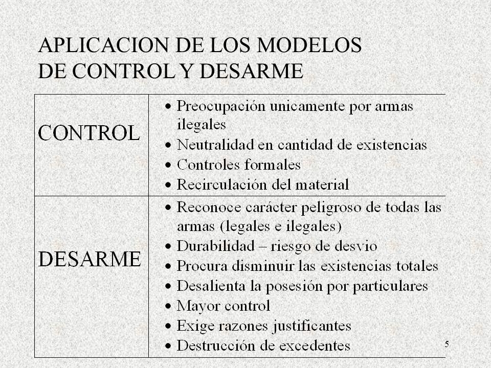 5 APLICACION DE LOS MODELOS DE CONTROL Y DESARME