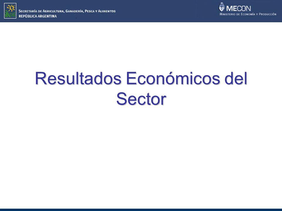 Resultados Económicos del Sector