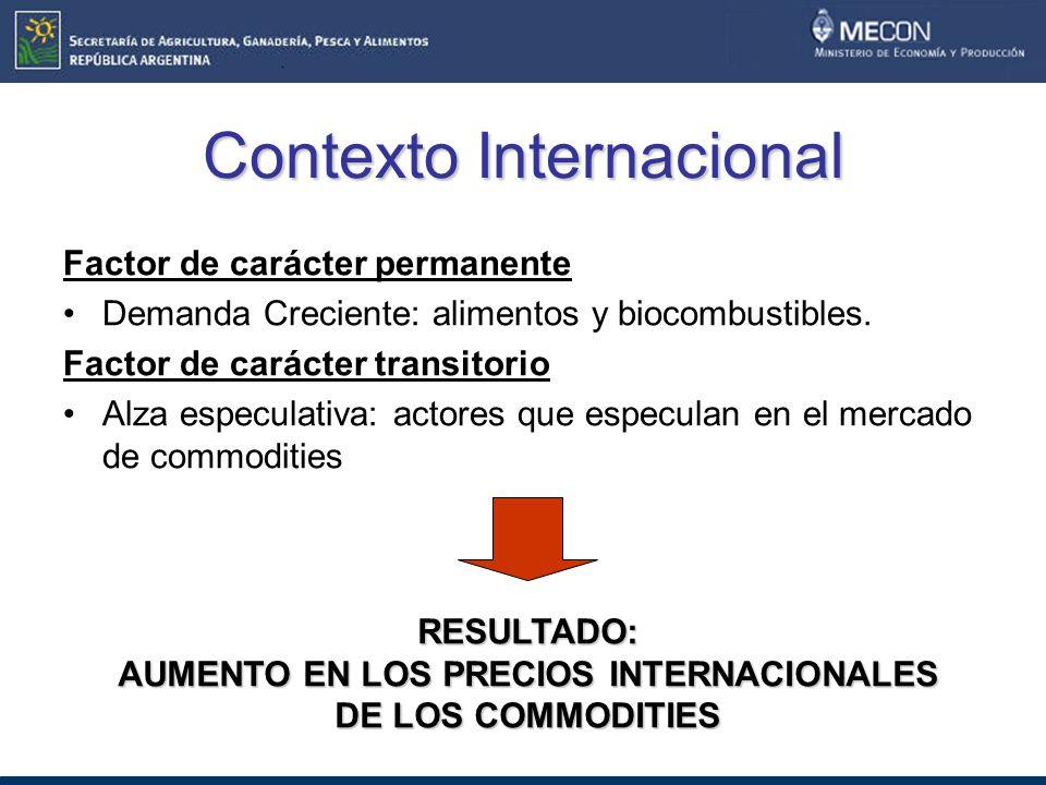 Contexto Internacional Factor de carácter permanente Demanda Creciente: alimentos y biocombustibles.