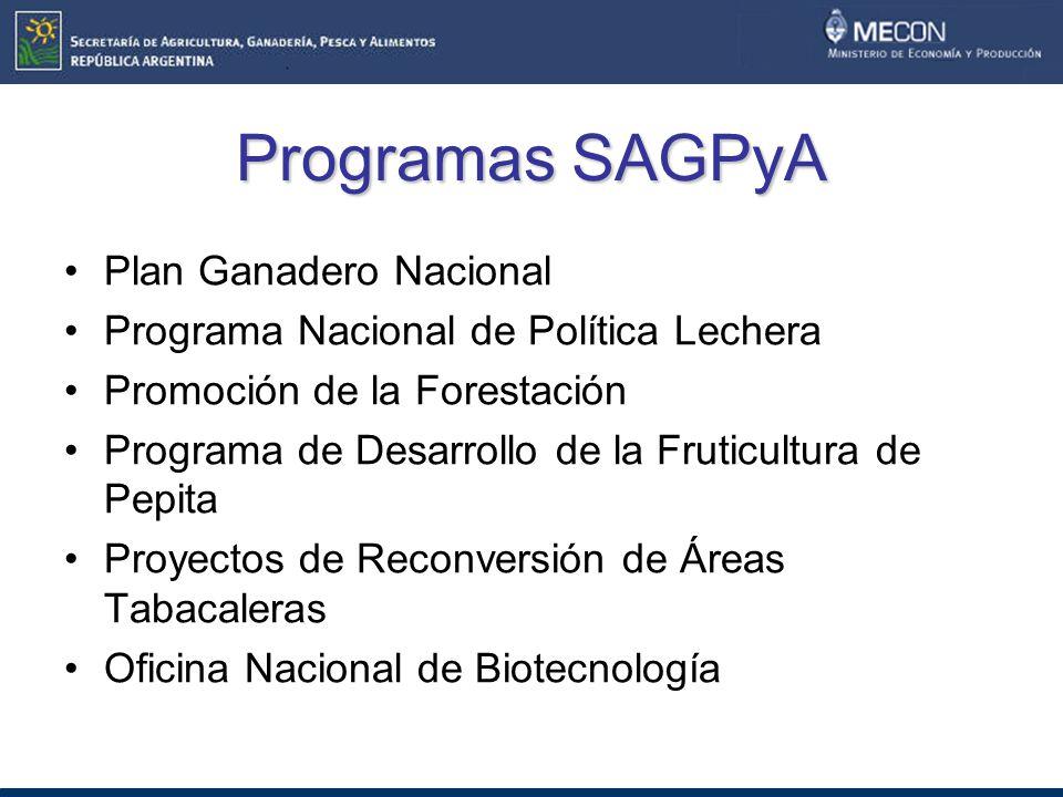 Programas SAGPyA Plan Ganadero Nacional Programa Nacional de Política Lechera Promoción de la Forestación Programa de Desarrollo de la Fruticultura de Pepita Proyectos de Reconversión de Áreas Tabacaleras Oficina Nacional de Biotecnología