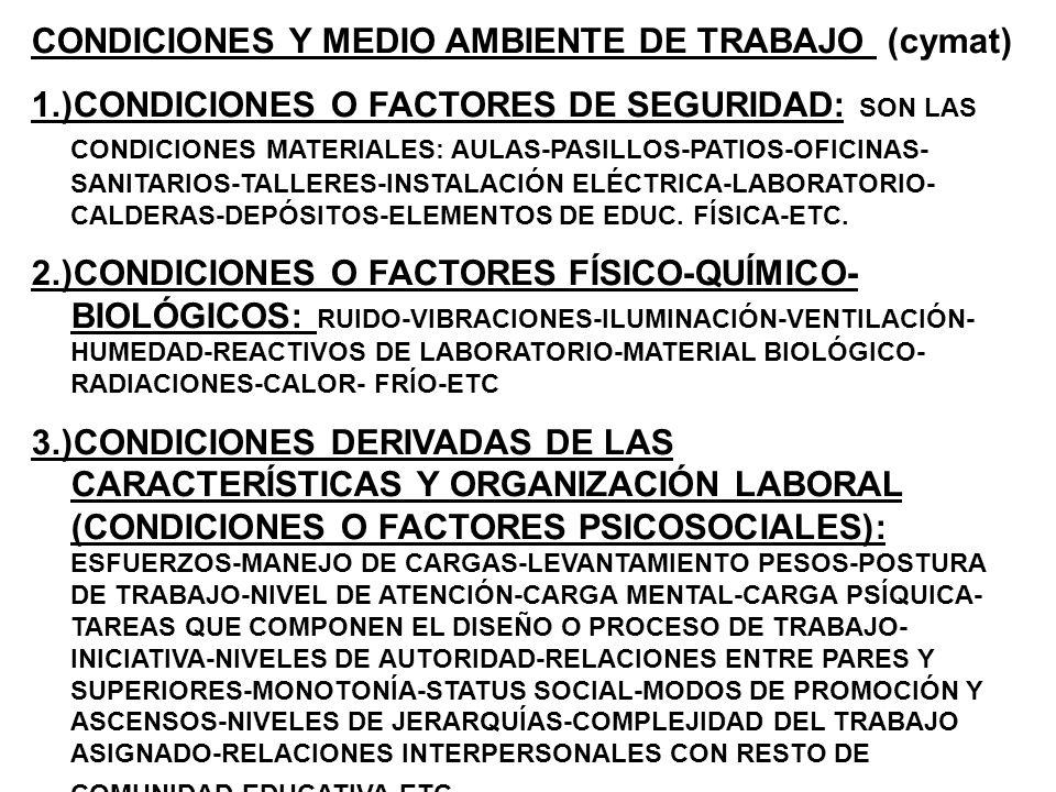 CONDICIONES Y MEDIO AMBIENTE DE TRABAJO (cymat) 1.)CONDICIONES O FACTORES DE SEGURIDAD: SON LAS CONDICIONES MATERIALES: AULAS-PASILLOS-PATIOS-OFICINAS- SANITARIOS-TALLERES-INSTALACIÓN ELÉCTRICA-LABORATORIO- CALDERAS-DEPÓSITOS-ELEMENTOS DE EDUC.