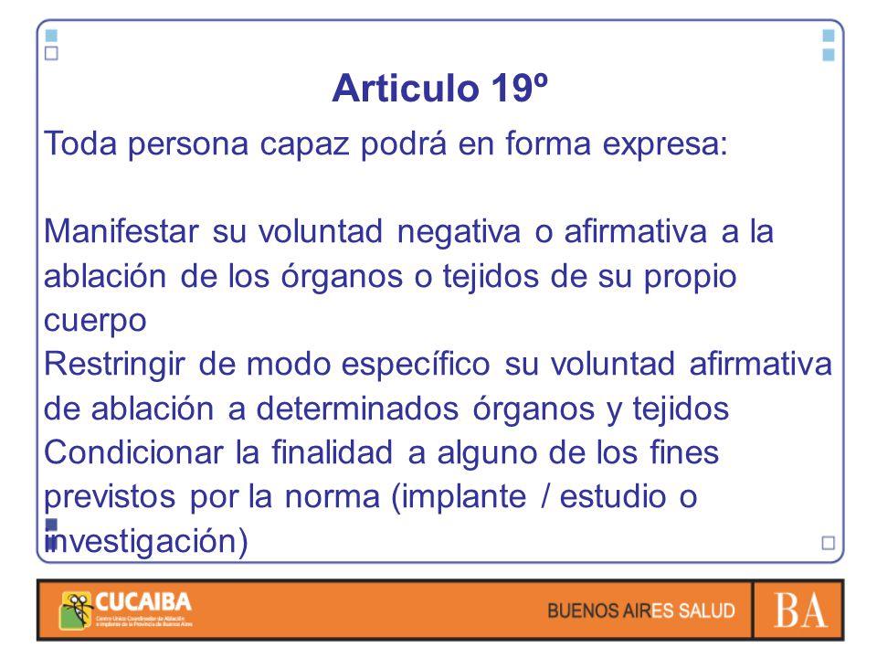 Articulo 19º Toda persona capaz podrá en forma expresa: Manifestar su voluntad negativa o afirmativa a la ablación de los órganos o tejidos de su prop