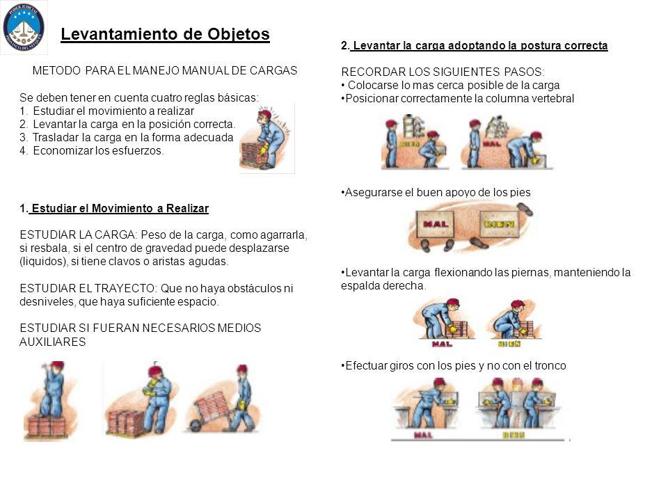 Levantamiento de Objetos METODO PARA EL MANEJO MANUAL DE CARGAS Se deben tener en cuenta cuatro reglas básicas: 1.Estudiar el movimiento a realizar 2.