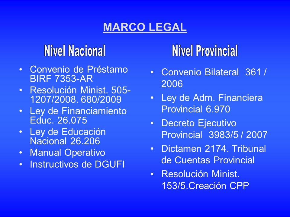 MARCO LEGAL Convenio de Préstamo BIRF 7353-AR Resolución Minist. 505- 1207/2008. 680/2009 Ley de Financiamiento Educ. 26.075 Ley de Educación Nacional