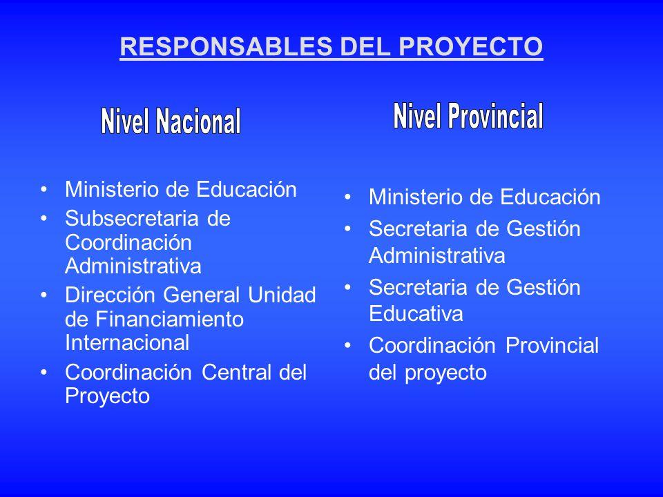 RESPONSABLES DEL PROYECTO Ministerio de Educación Subsecretaria de Coordinación Administrativa Dirección General Unidad de Financiamiento Internaciona