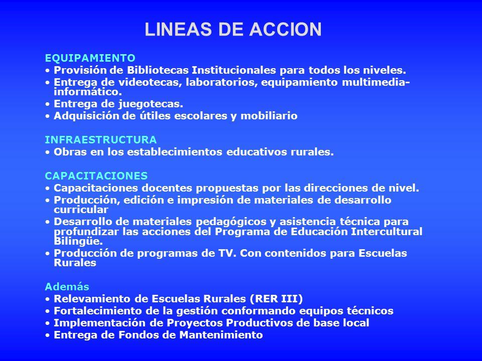 LINEAS DE ACCION EQUIPAMIENTO Provisión de Bibliotecas Institucionales para todos los niveles. Entrega de videotecas, laboratorios, equipamiento multi