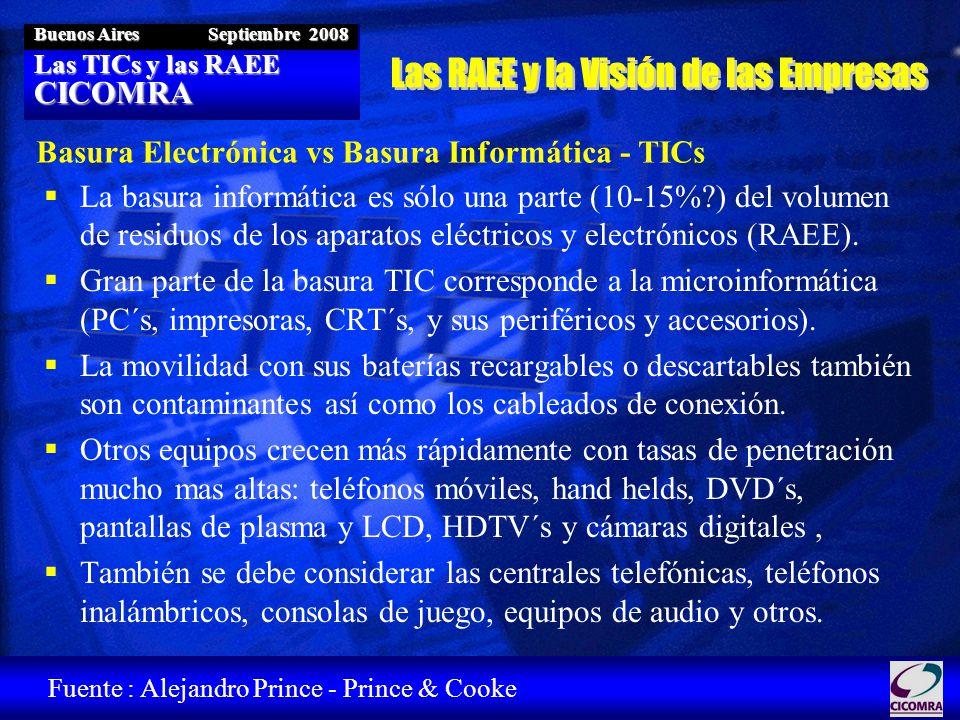 Las TICs y las RAEE CICOMRA Buenos Aires Septiembre 2008 La basura informática es sólo una parte (10-15%?) del volumen de residuos de los aparatos eléctricos y electrónicos (RAEE).