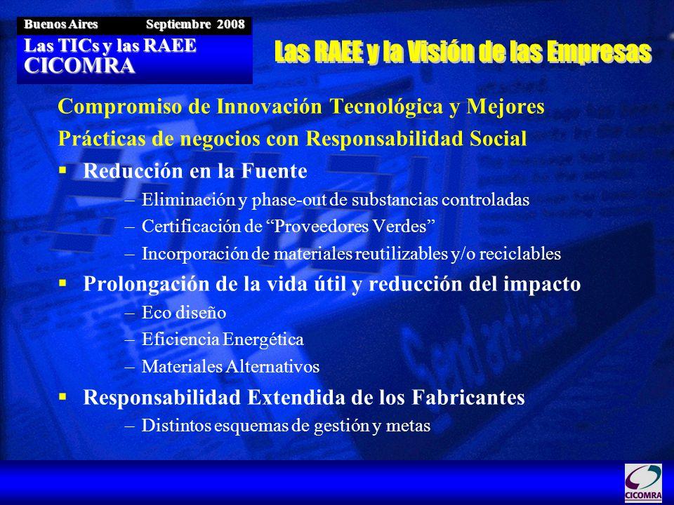 Las TICs y las RAEE CICOMRA Buenos Aires Septiembre 2008 Compromiso de Innovación Tecnológica y Mejores Prácticas de negocios con Responsabilidad Social Reducción en la Fuente –Eliminación y phase-out de substancias controladas –Certificación de Proveedores Verdes –Incorporación de materiales reutilizables y/o reciclables Prolongación de la vida útil y reducción del impacto –Eco diseño –Eficiencia Energética –Materiales Alternativos Responsabilidad Extendida de los Fabricantes –Distintos esquemas de gestión y metas
