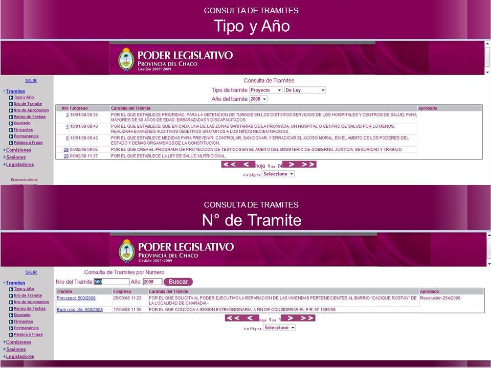 CONSULTA DE TRAMITES N° de Aprobación CONSULTA DE TRAMITES Rango de Fecha