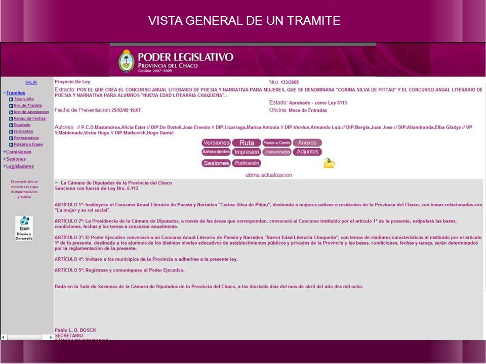 VISTA GENERAL DE UN TRAMITE Versiones VISTA GENERAL DE UN TRAMITE Ruta