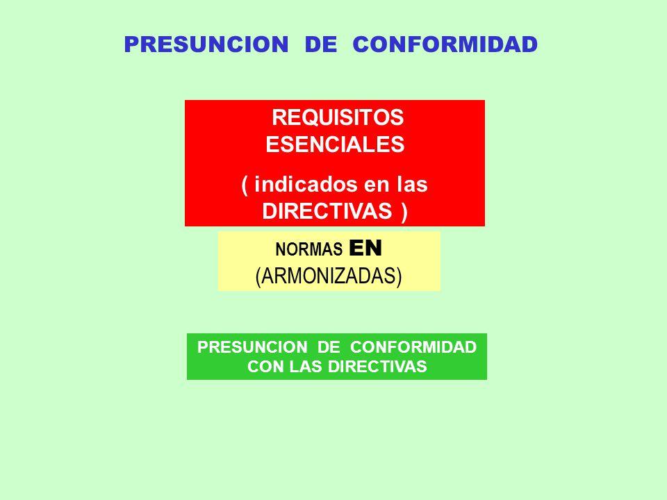 PRESUNCION DE CONFORMIDAD NORMAS EN (ARMONIZADAS) REQUISITOS ESENCIALES ( indicados en las DIRECTIVAS ) PRESUNCION DE CONFORMIDAD CON LAS DIRECTIVAS