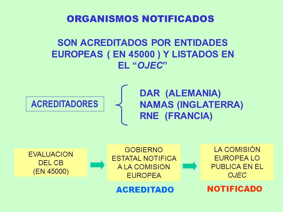 ORGANISMOS NOTIFICADOS SON ACREDITADOS POR ENTIDADES EUROPEAS ( EN 45000 ) Y LISTADOS EN EL OJEC DAR (ALEMANIA) NAMAS (INGLATERRA) RNE (FRANCIA) EVALU