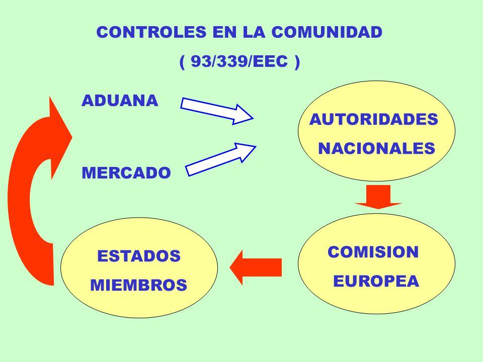 CONTROLES EN LA COMUNIDAD ( 93/339/EEC ) ADUANA AUTORIDADES NACIONALES MERCADO COMISION EUROPEA ESTADOS MIEMBROS
