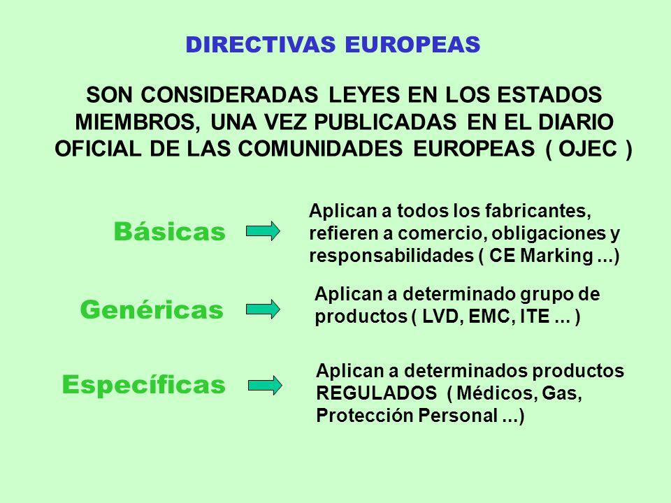 DIRECTIVAS EUROPEAS SON CONSIDERADAS LEYES EN LOS ESTADOS MIEMBROS, UNA VEZ PUBLICADAS EN EL DIARIO OFICIAL DE LAS COMUNIDADES EUROPEAS ( OJEC ) Básic
