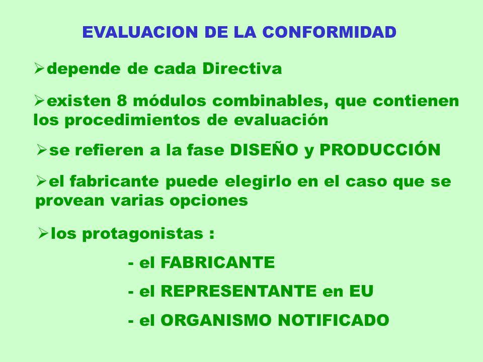 EVALUACION DE LA CONFORMIDAD depende de cada Directiva existen 8 módulos combinables, que contienen los procedimientos de evaluación se refieren a la