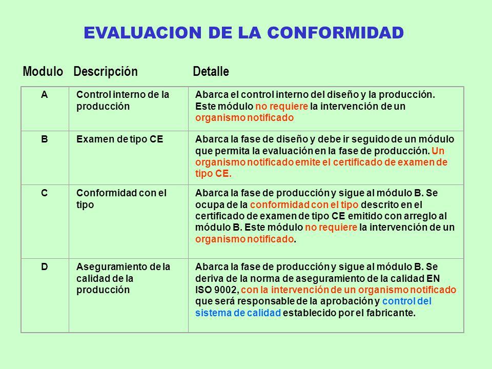 EVALUACION DE LA CONFORMIDAD Modulo Descripción Detalle EAseguramiento de la calidad del producto Abarca la fase de producción y sigue al módulo B.