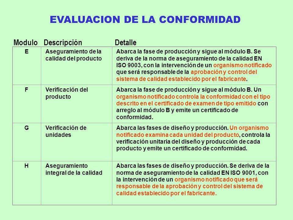 EVALUACION DE LA CONFORMIDAD Modulo Descripción Detalle EAseguramiento de la calidad del producto Abarca la fase de producción y sigue al módulo B. Se