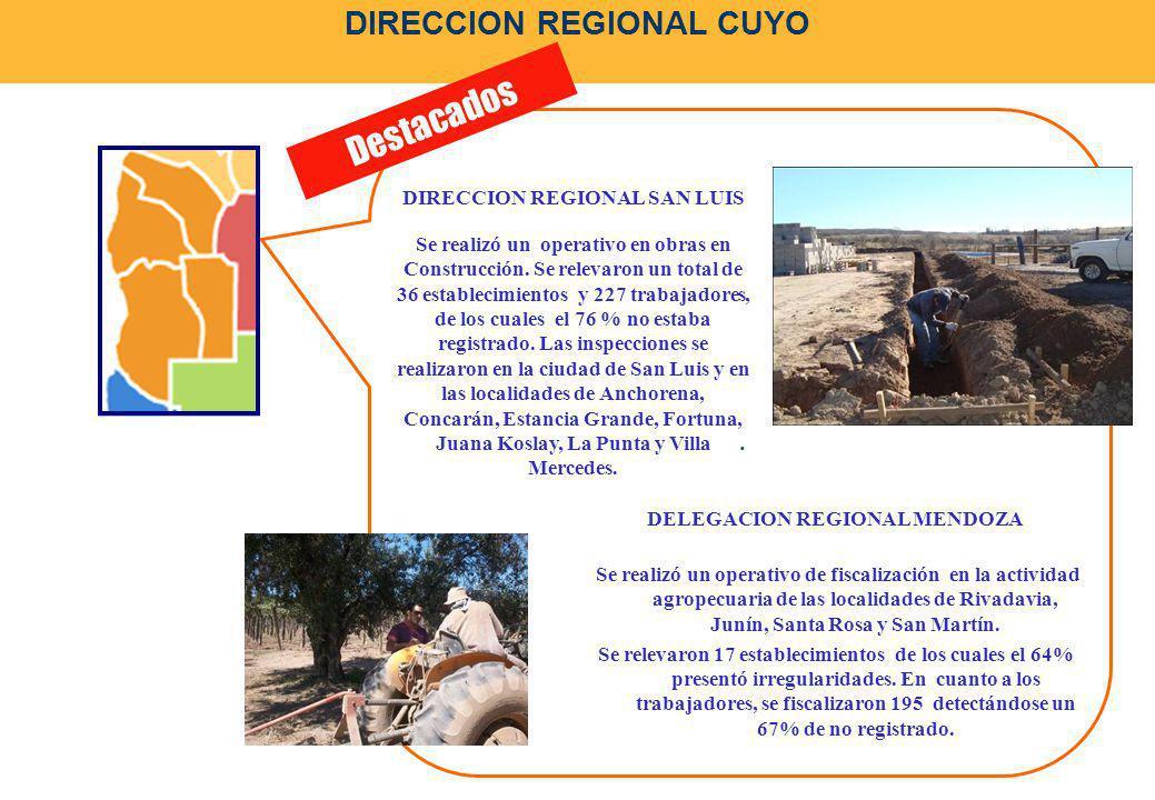 DIRECCION REGIONAL CUYO.
