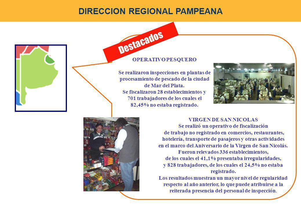 DIRECCION REGIONAL PAMPEANA Destacados VIRGEN DE SAN NICOLAS Se realizó un operativo de fiscalización de trabajo no registrado en comercios, restauran