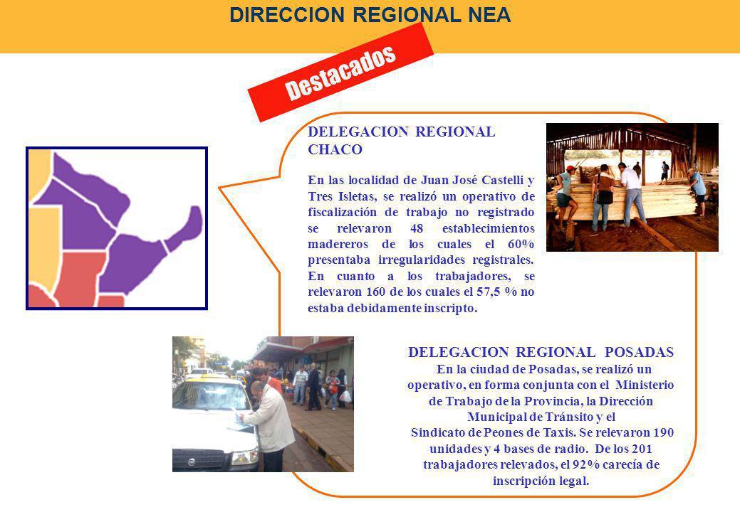 DIRECCION REGIONAL NEA Destacados DELEGACION REGIONAL CHACO En las localidad de Juan José Castelli y Tres Isletas, se realizó un operativo de fiscalización de trabajo no registrado se relevaron 48 establecimientos madereros de los cuales el 60% presentaba irregularidades registrales.