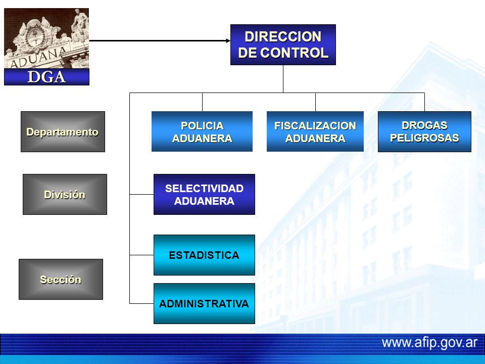 DIRECCION DE CONTROL La AFIP ha creado la Dirección de Control, por Disposicion N° 326/02 – AFIP - dependiente de la Direccion General de Aduanas, responsable de controlar la aplicación de la Legislación Aduanera y ejercer el poder de Policía Aduanera y la fuerza pública en todo el país, según lo establecido en la segunda sección del Código Aduanero, ley 22.415.