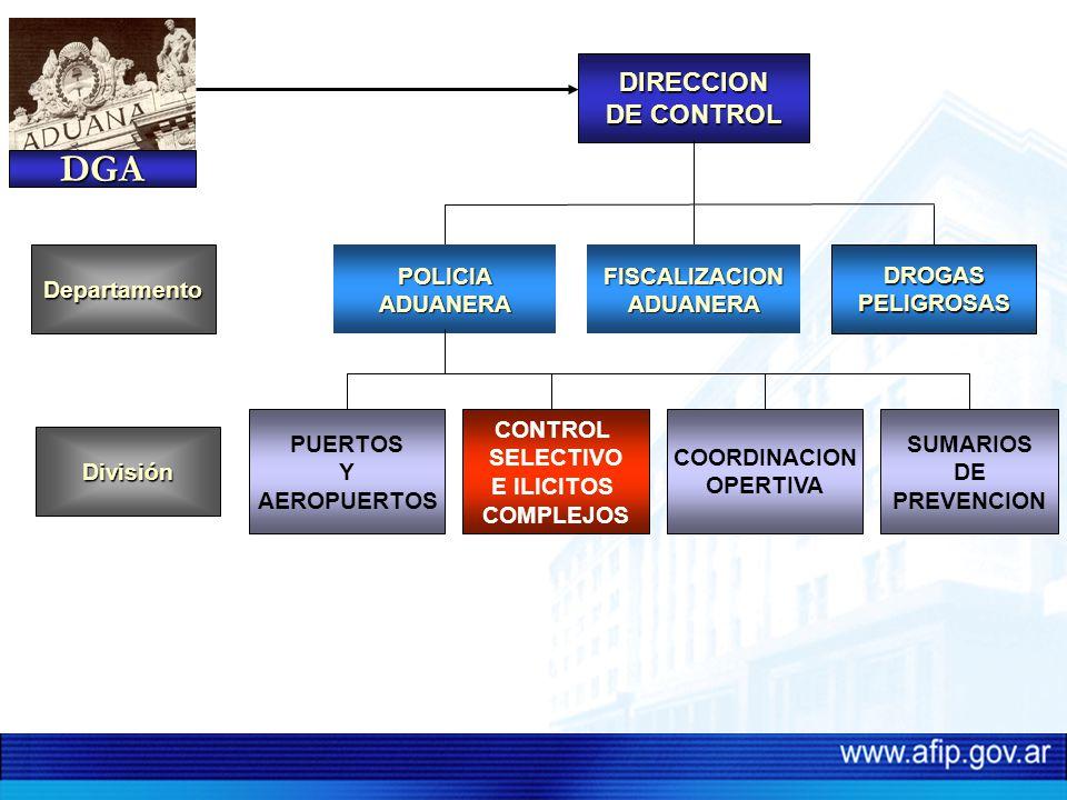 Departamento DROGASPELIGROSAS FISCALIZACIONADUANERA POLICIAADUANERA DIRECCION DE CONTROL PUERTOS Y AEROPUERTOS División CONTROL SELECTIVO E ILICITOS C